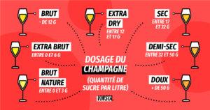 dosage-champagne