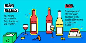 conserver-vin