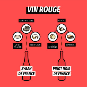 cepage-fromage-rouge